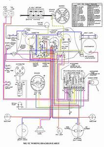 Mg Tc Wiring Diagram In Colour