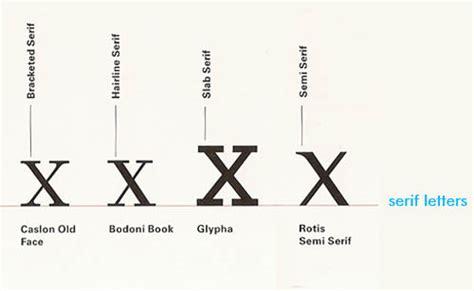 typography type and typefaces pixel77