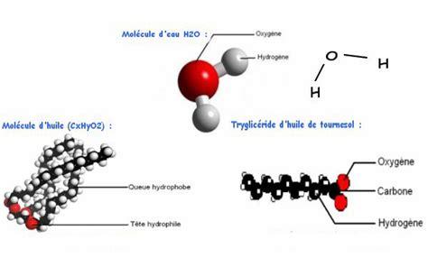 cuisine moleculaire tpe les deux principes émulsion sphérification et l 39 alginate de sodium au bon bécher