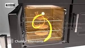 Four électrique Chaleur Tournante : s rie multifonction four chaleur tournante episode 3 ~ Premium-room.com Idées de Décoration