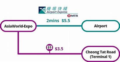 Expo Asiaworld Airport Getting Schedule Shall Provider