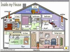 Houses, furniture, describing a place
