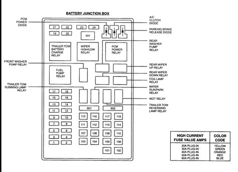 2004 Peterbilt Wiring Schematic For A 335 by What Is The Fuse Diagram For A 2001 Lincoln Navigator