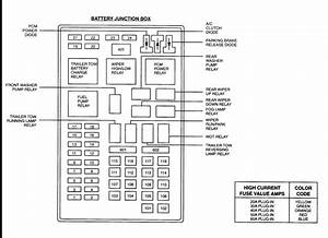 2002 Lincoln Navigator Fuse Panel Diagram