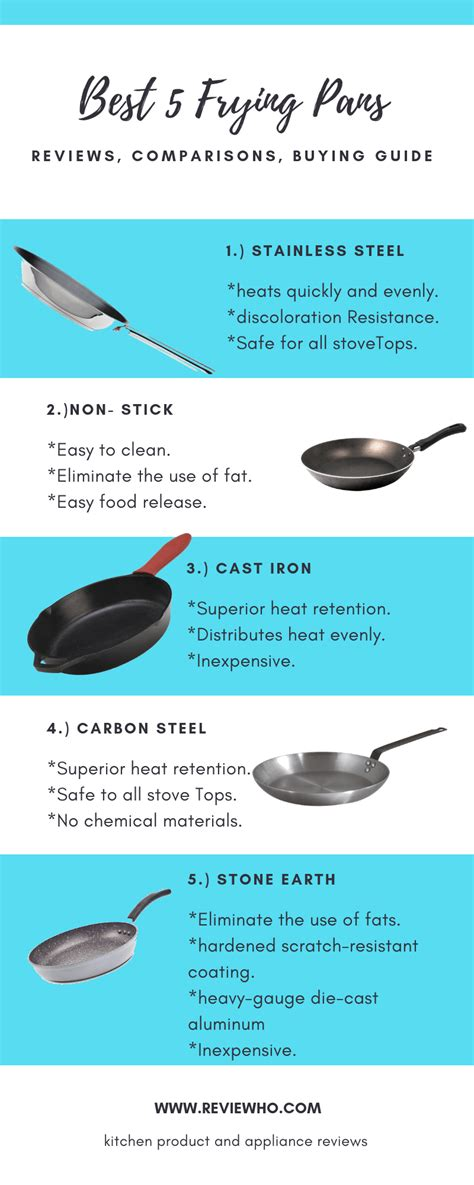 frying pan reviewes top picks    reviewho