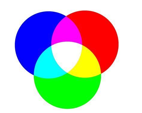 Tutorial Farbenlehre RGB CMYK