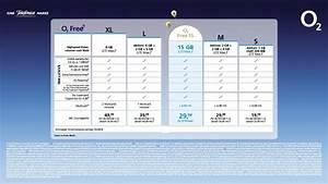 Rechnung Telefonica Deutschland : geburtstagsaktion zu 15 jahren o2 o2 free 15 mit 15 gb f r nur 29 99 euro telef nica ~ Themetempest.com Abrechnung