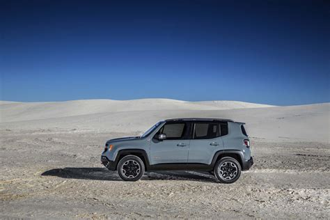 Jeep Renegade 27 Wide Car Wallpaper