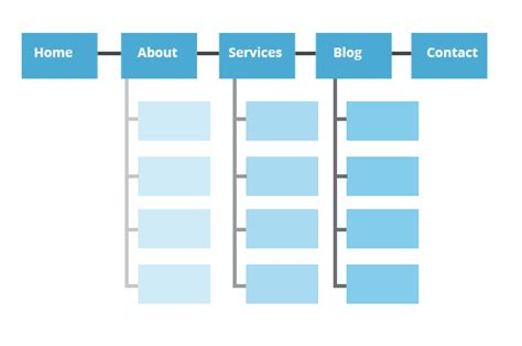 XML and Website Sitemap  OnPage SEO Guide