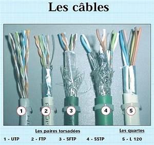 Cable Informatique Cat 6 : type de cable rj45 et norme de l 39 habitat 80 messages ~ Edinachiropracticcenter.com Idées de Décoration