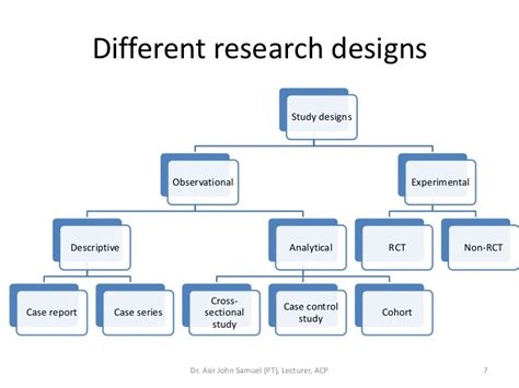 Dissertation research and writing ppt presentation maker in delhi quantitative case study how to write statement of purpose for phd how to write statement of purpose for phd