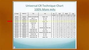 Cr Technique Chart Universal Cr And Dr Technique Charts Youtube