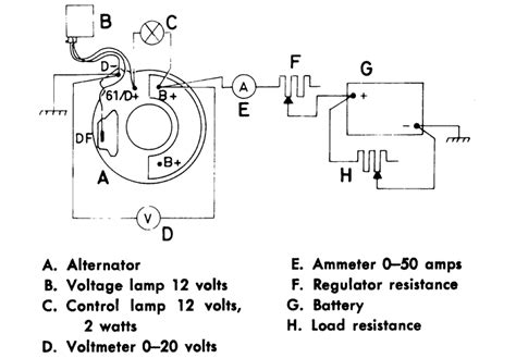 i a 1968 volvo 1800s and replacing the bosch or after wiring in the replacement now