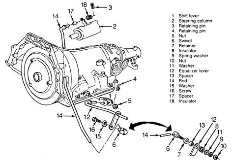 repair guides automatic transmission adjustments
