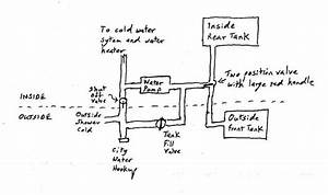 Caravan 12v Wiring Diagram Plumbing Rv Water Tanks
