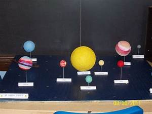 4th Grade Solar System Project | Solar system project ...