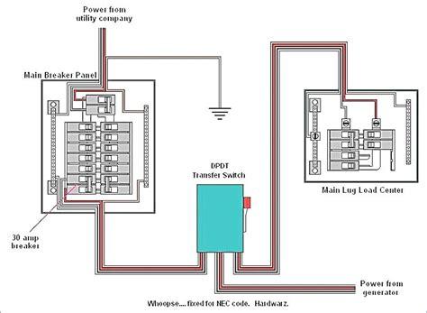 Generac Amp Transfer Switch Wiring Diagram Download