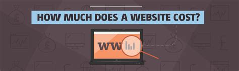 how much does a web designer cost how much does a website cost web designer costs