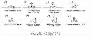 Solenoid Valves Uk Leading Uk Solenoid Valve Suppliers
