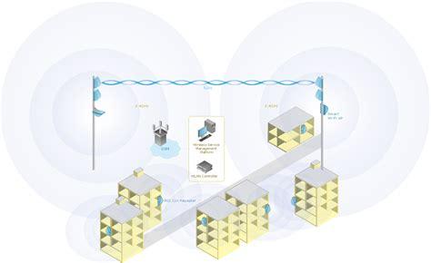 conceptdraw pro network diagram tool wireless network