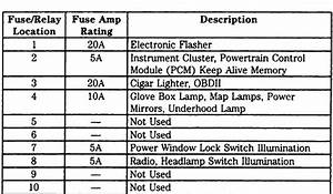 1997 Ford F150 Fuse Box Diagram Under Dash