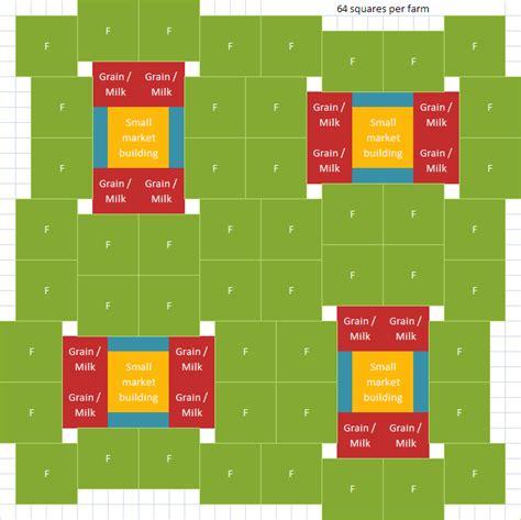Karpet Max Ruse steam community guide build your empire blueprints