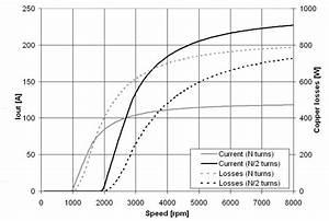 How Do High Output Alternators Work  - Miata Turbo Forum