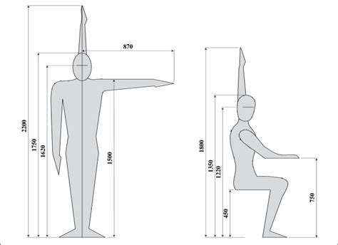 hauteur standard table de cuisine hauteur plan de travail cuisine standard dimension