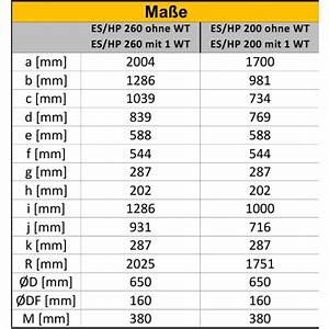Masse Luft Berechnen : luft wasser w rmepumpe es hp 260 l liter mit w rmetauscher wasser heizung keller ~ Themetempest.com Abrechnung