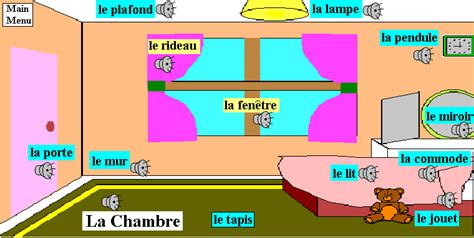 French Bedroom Words  Online Information