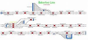 Railway Operation Simulator