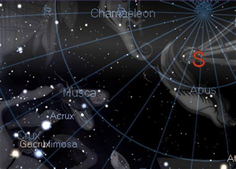 pemburu layang layang 4 pengertian dan fungsi rasi bintang