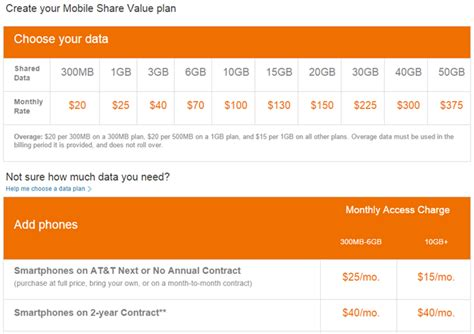 at t smartphone plans at t introduces a new 75 7gb mobile data tier for when