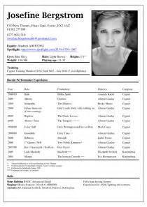 Acting Resumes Stage by Acting Resume Templates 2015 Http Www Jobresume Website Acting Resume Templates 2015 4