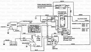 Snapper Yard Cruiser Wiring Diagram Snapper Sr1028 Wiring Diagram Wiring Diagram