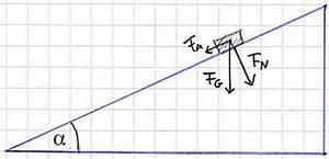 Steigung Berechnen Formel : schiefe ebene physik ~ Themetempest.com Abrechnung