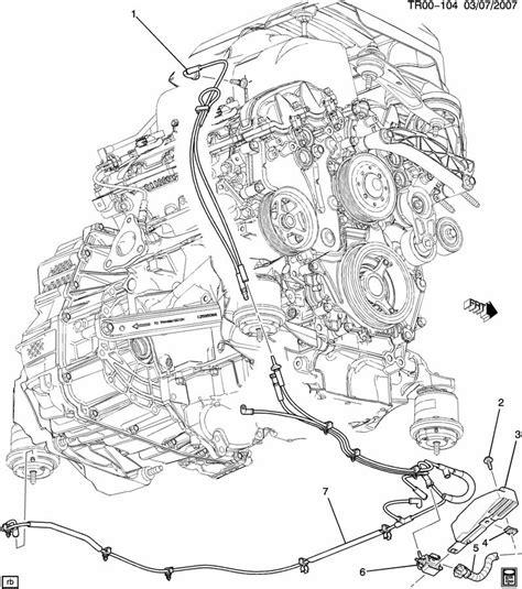 Gmc Acadia Denali Fuse Box Auto Wiring Diagram