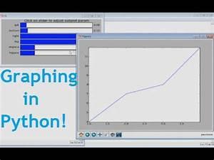 Matplotlib Python Tutorial Part 1: Basics and your first ...