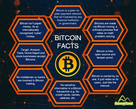 This process involves that individuals are rewarded by the network for their services. Bitcoin transaction   Governments Warns Users   Future of ...