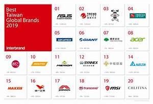 2019 Best Taiwan Global Brands Revealed  Brands In Health And Technology See Strong Growth