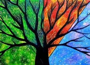 Oil Pastel Art Ideas Pastels Have - Home Living Now #7314