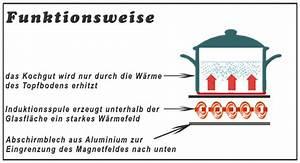 Induktionsherd Welche Töpfe : induktionskochfeld funktionsweise k chen kaufen billig ~ Orissabook.com Haus und Dekorationen
