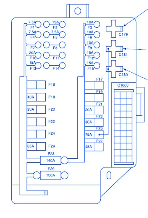 nissan quest  main fuse boxblock circuit breaker diagram carfusebox