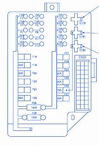 Nissan Quest 2005 Main Fuse Box  Block Circuit Breaker Diagram