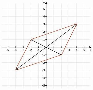 Koordinaten Schnittpunkt Berechnen : vektoren lineare algebra parallelogramm mit diagonalen aus vektoren mathelounge ~ Themetempest.com Abrechnung