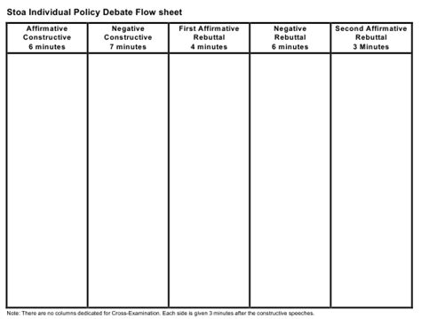 stoa individual policy debate flow sheet template
