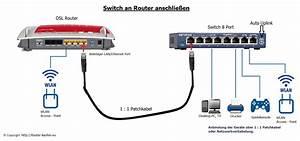 Wifi Wlan Unterschied : wlan repeater meco lan port wifi range extender signal verst rker 300 mbit s 2 4ghz mit wps ~ Eleganceandgraceweddings.com Haus und Dekorationen