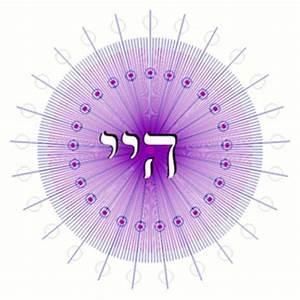 Kabbala Berechnen : 71 haiaiel engel der 72 genien edition ewige weisheit ~ Themetempest.com Abrechnung
