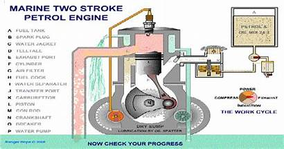 Stroke Engine Petrol Marine Gifs Mechanical