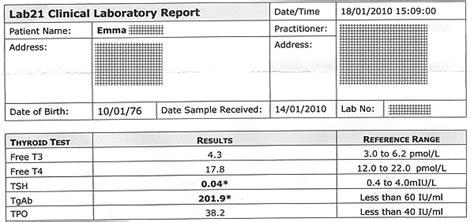 blood test tsh range normal ranges of blood sugar level of neonate diabetes inc